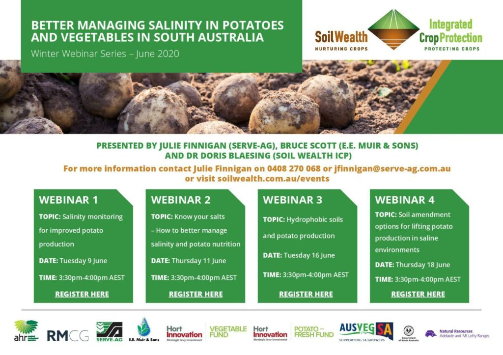 Soil Wealth and Integrated Crop Protection